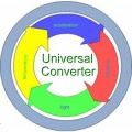 Universal Converter - Android