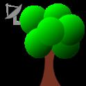 Smart Plants (Beta)