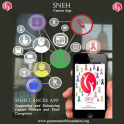 SNEH Cancer App