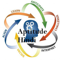 Aptitude Hindi,Maths,SSC,IBPS