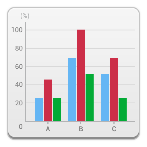 Easy chart