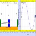 Simple Harmonic x vs t Lab