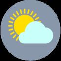 Weather in Turkey
