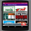 Pakistan India Radio News