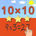 Multiplication Tables 10x10