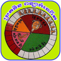 Khmer Child / Baby Horoscope
