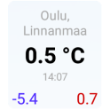 Air Temp in Oulu, Linnanmaa