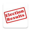 India Election Results -Votes MP, Rajasthan 2018