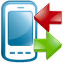 Backup Your Mobile