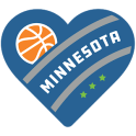 Minnesota Basketball Rewards