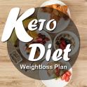 Keto Diet Weight loss Plan