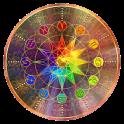 Astrologyou