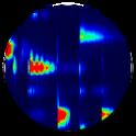 SpecStream Audio Spectrum Plot