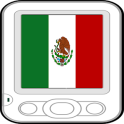 Radio Mexico AM FM - Stations