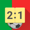 Live Scores for Liga Nos Portugal 2019/2020