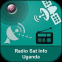 Radio Sat Info Uganda