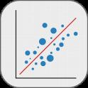 Correlation Coefficient Calc
