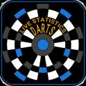 Live Statistics Darts: Scoreboard