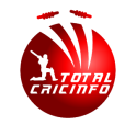 Live Cricket Scores & Updates -Total Cricinfo