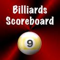 Pool Score