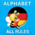 Learn German: alphabet, letters, rules & sounds