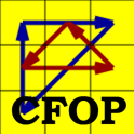 2Look CFOP Cube Solve Diagrams