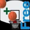 Alberto Basketball Scoreboard