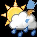 Weather Argentina