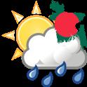 Weather Bangladesh