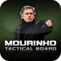 Mourinho Tactical Board Tablet