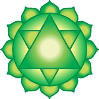 Heart Chakra Video Meditation