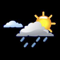 Weather of Tunisia