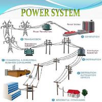 PowerSystem-I