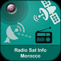 Radio Sat Info Morocco