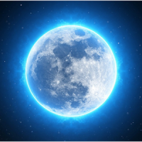 Complete Astrology & Zodiac Profile Love Horoscope