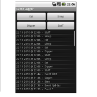 Annet's Event Logger