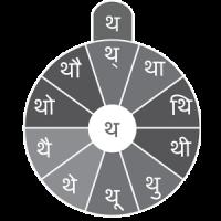 Swarachakra Hindi Keyboard