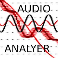 Audio Analyzer - Time & FFT - Free/No Ads