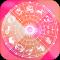 Hindi Astrology हिंदी एस्ट्रोलॉजी ज्योतिषशास्त्र