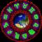 Ephemeris, Astrology Software